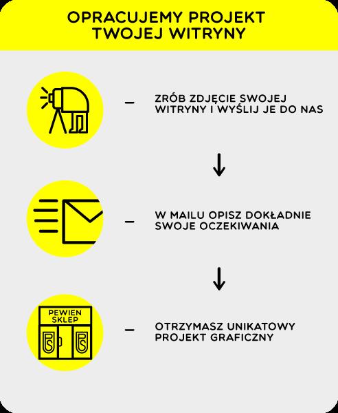 projektowanie_witryn_sklepowych